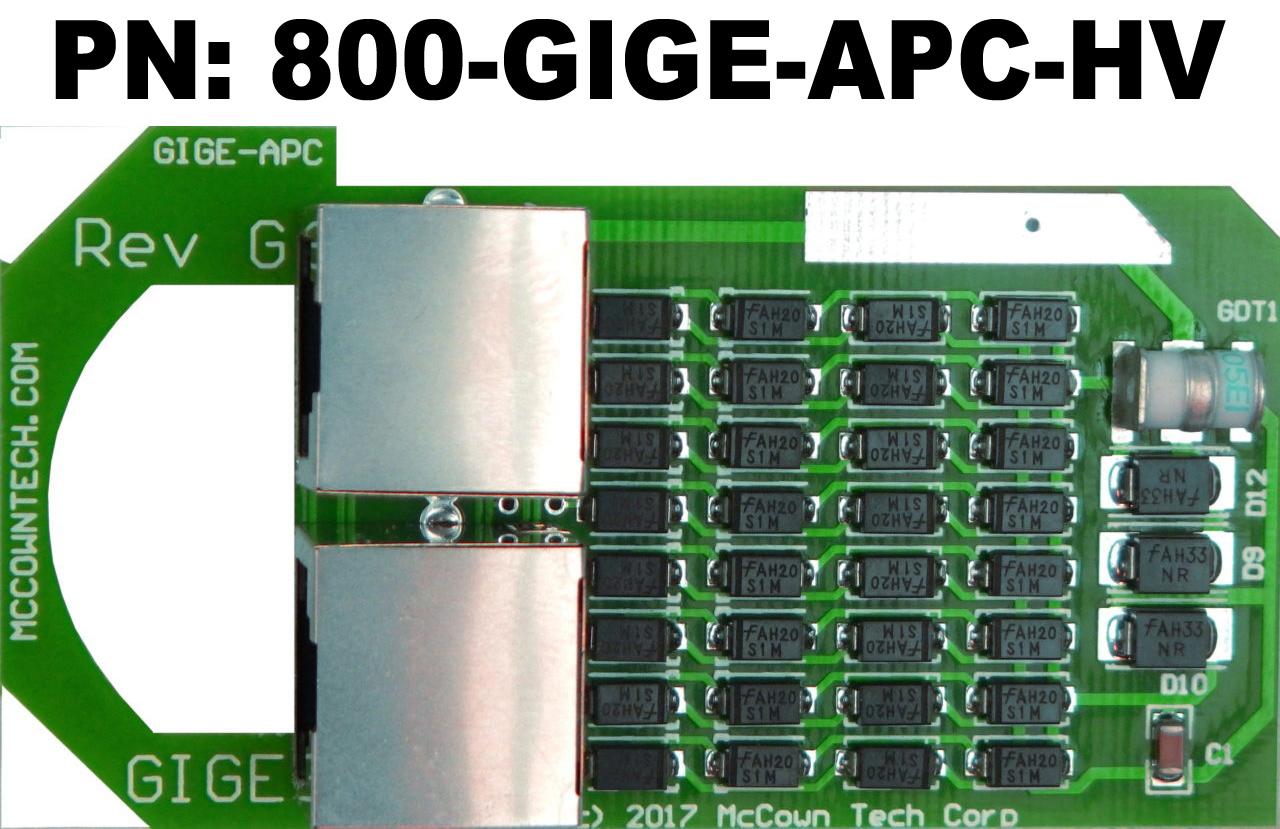 Rack Mount GigE Ethernet Surge Protector